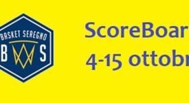 scoreboard100415