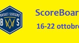 scoreboard100630
