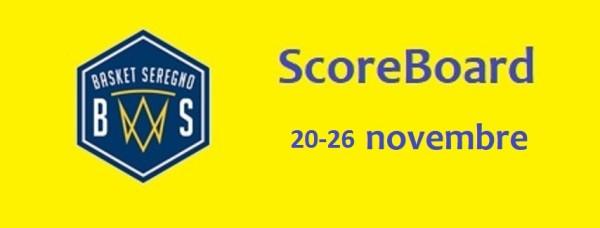 scoreboard112026